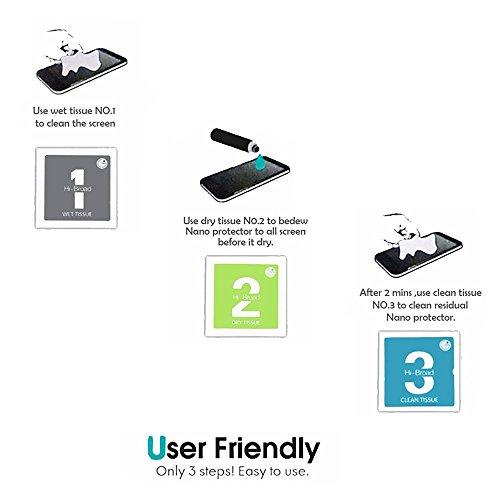 خرید اینترنتی محافظ صفحه نمایش مایع نانو